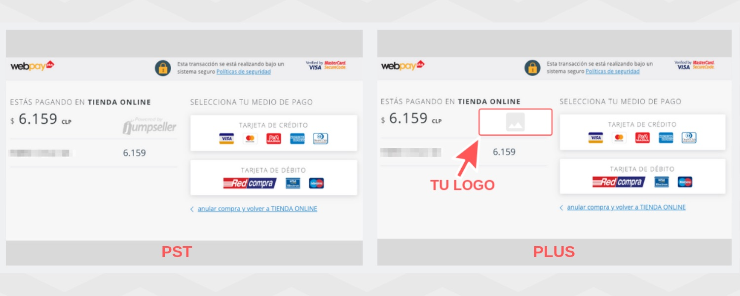 Diferencias entre Webpay Webservices Plus y Webpay Webservices Plus